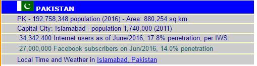 pakistan-internet