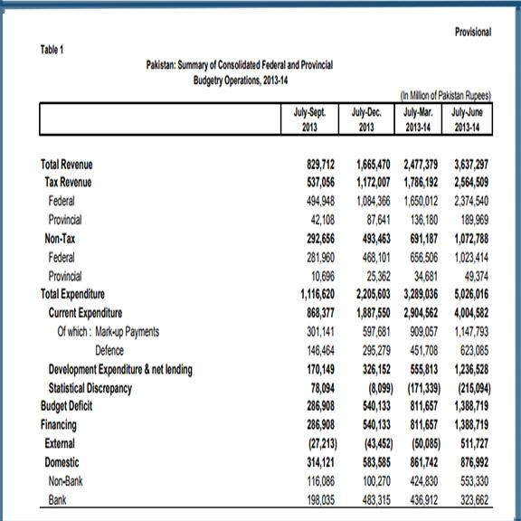 2012-14 budget1