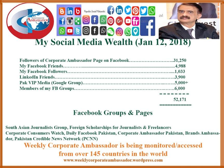 My Social Media Wealth (Jan-12, 2018)