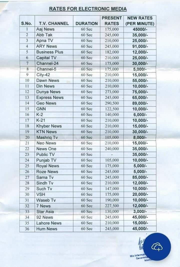 TV channel govt tariff