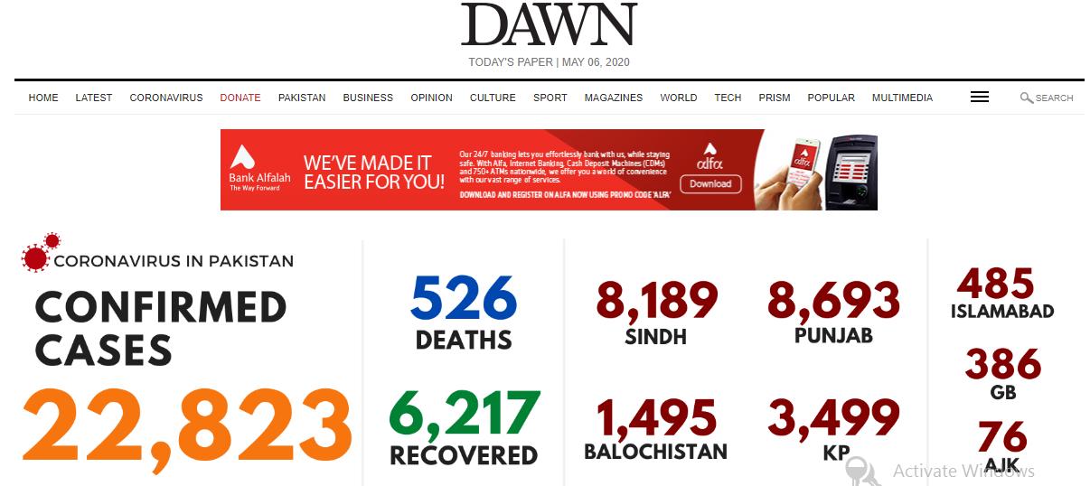 corona update Pakistan may6