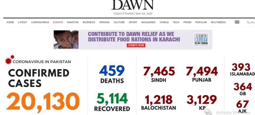 Pakistan update may4